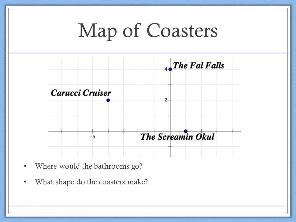 Map of Coasters Where would the bathrooms go
