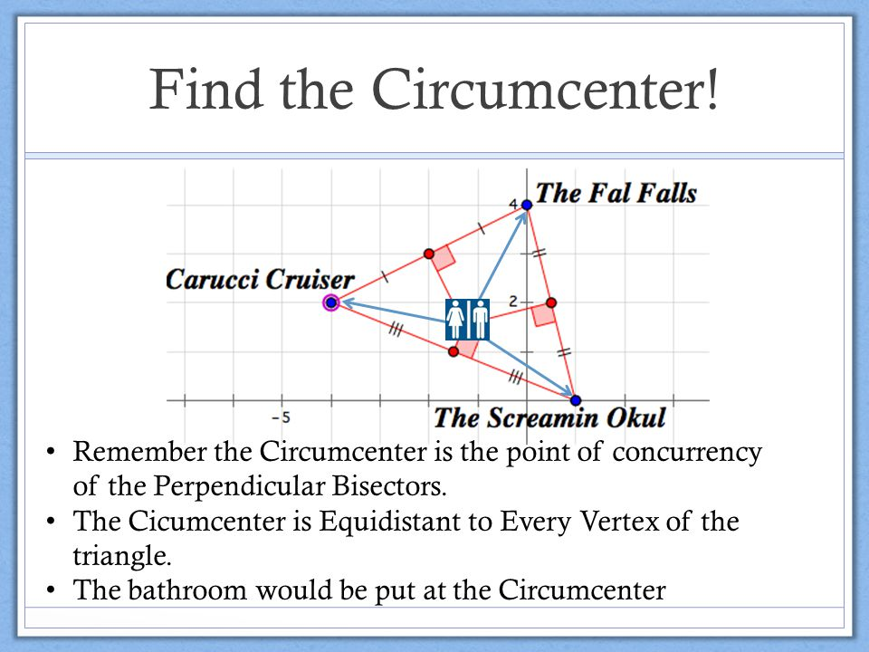 Find the Circumcenter! Remember the Circumcenter is the point of concurrency of the Perpendicular Bisectors.