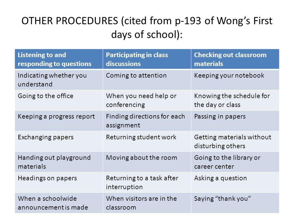 OTHER PROCEDURES (cited from p-193 of Wong's First days of school):