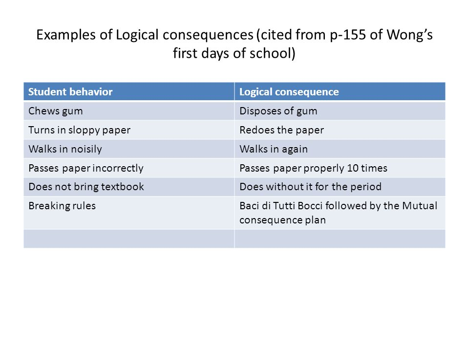 Examples of Logical consequences (cited from p-155 of Wong's first days of school)