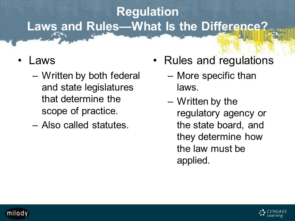 Regulation Laws and Rules—What Is the Difference