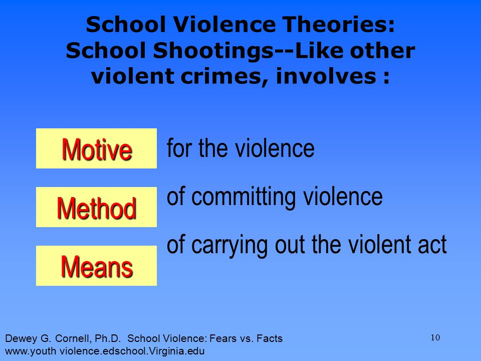 Motive Method Means for the violence of committing violence