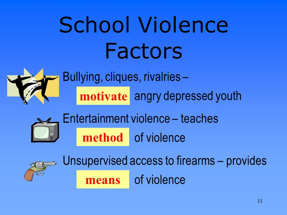 the many factors that cause youth violence It sounded eerily like a report on abc's 20/20 around the same time, claiming that media violence does not cause violence and may actually be good for kids line is that there are many factors – at home, at school, and in the community, which can increase or decrease the likelihood that a youth will become violent.
