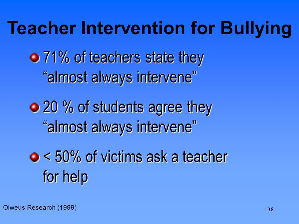 Teacher Intervention for Bullying