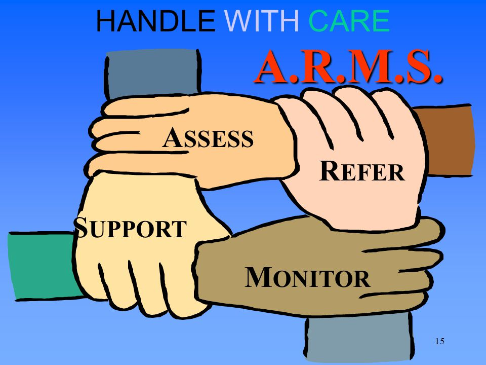 A.R.M.S. HANDLE WITH CARE ASSESS REFER SUPPORT MONITOR