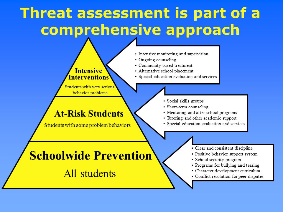 Threat assessment is part of a comprehensive approach