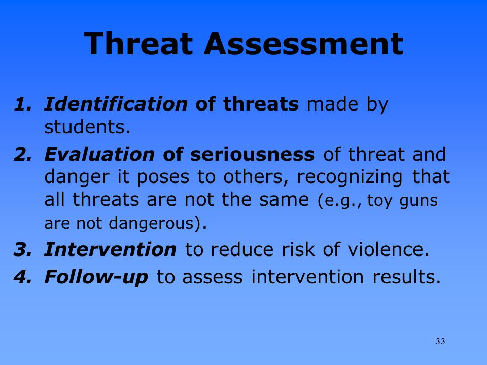 Threat Assessment Identification of threats made by students.