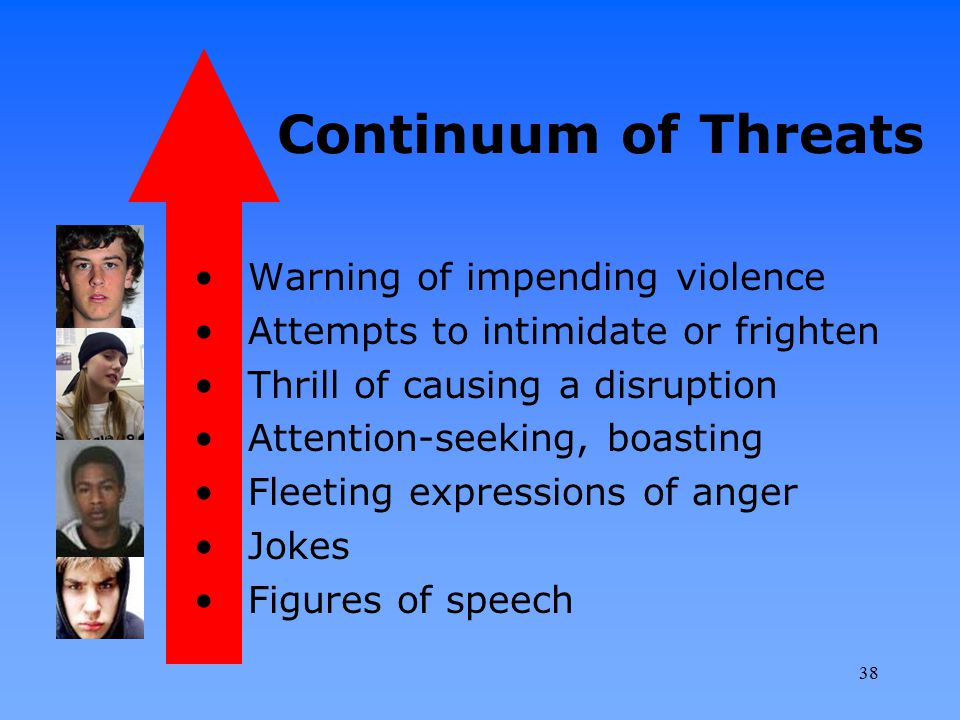 Continuum of Threats Warning of impending violence