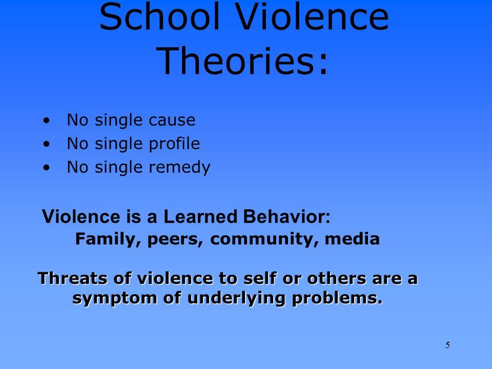 School Violence Theories: