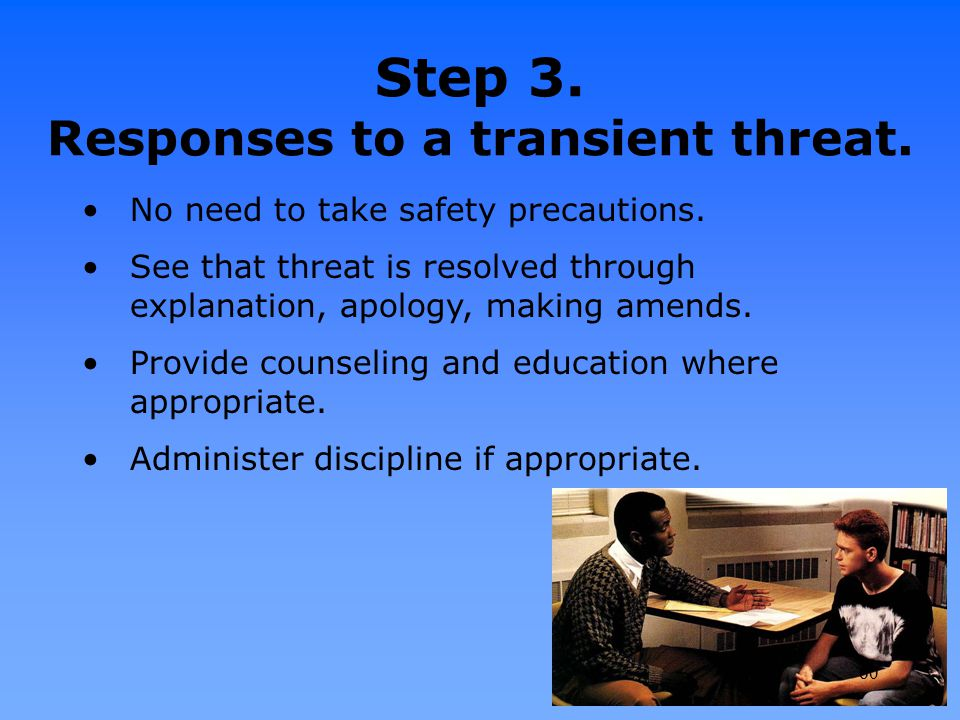 Step 3. Responses to a transient threat.