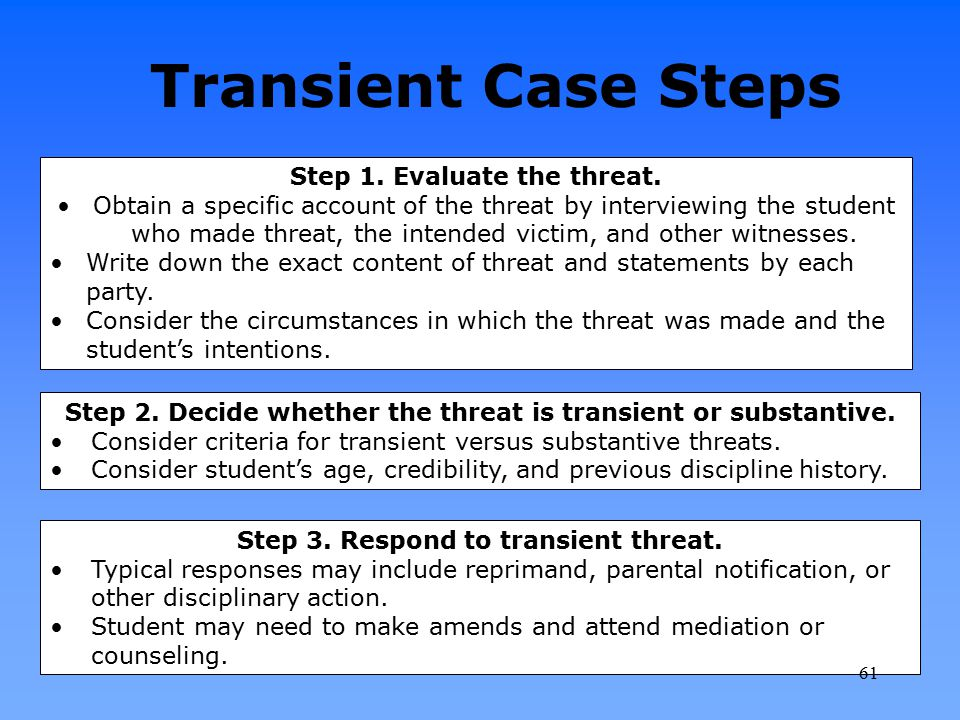 Transient Case Steps Step 1. Evaluate the threat.