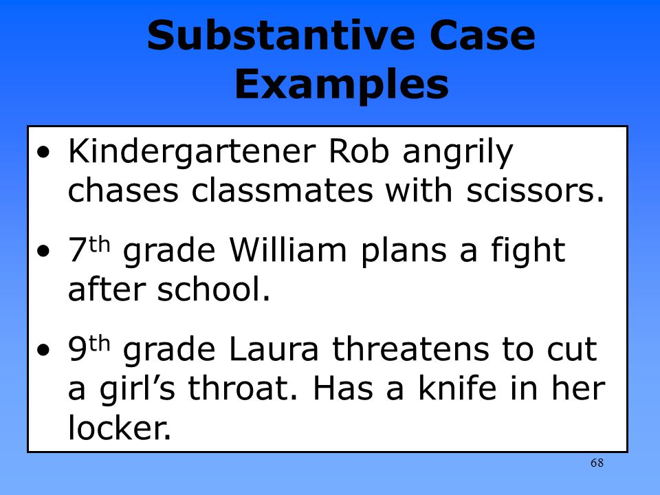 Substantive Case Examples