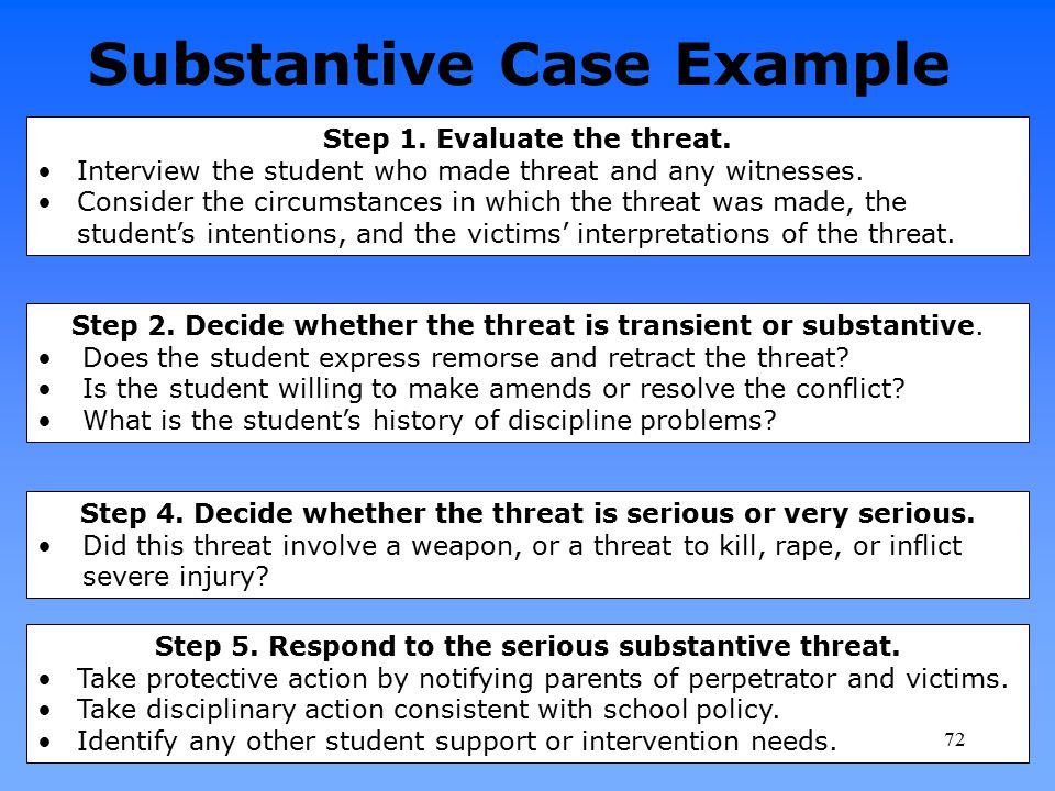 Substantive Case Example
