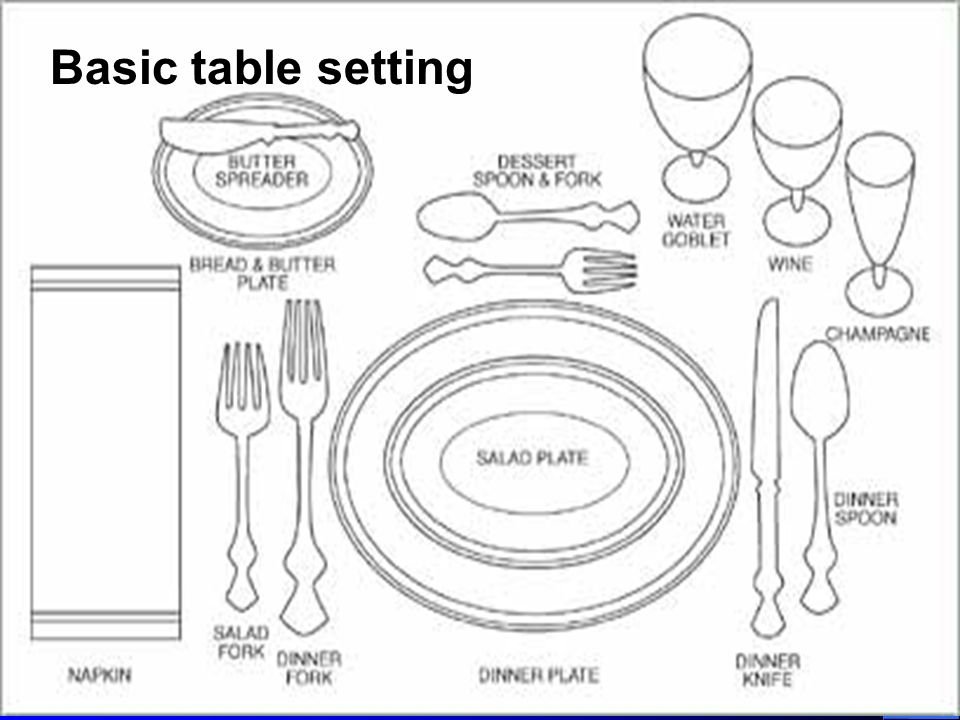 Formal Table Setting Diagram Formal Table Setting Stock