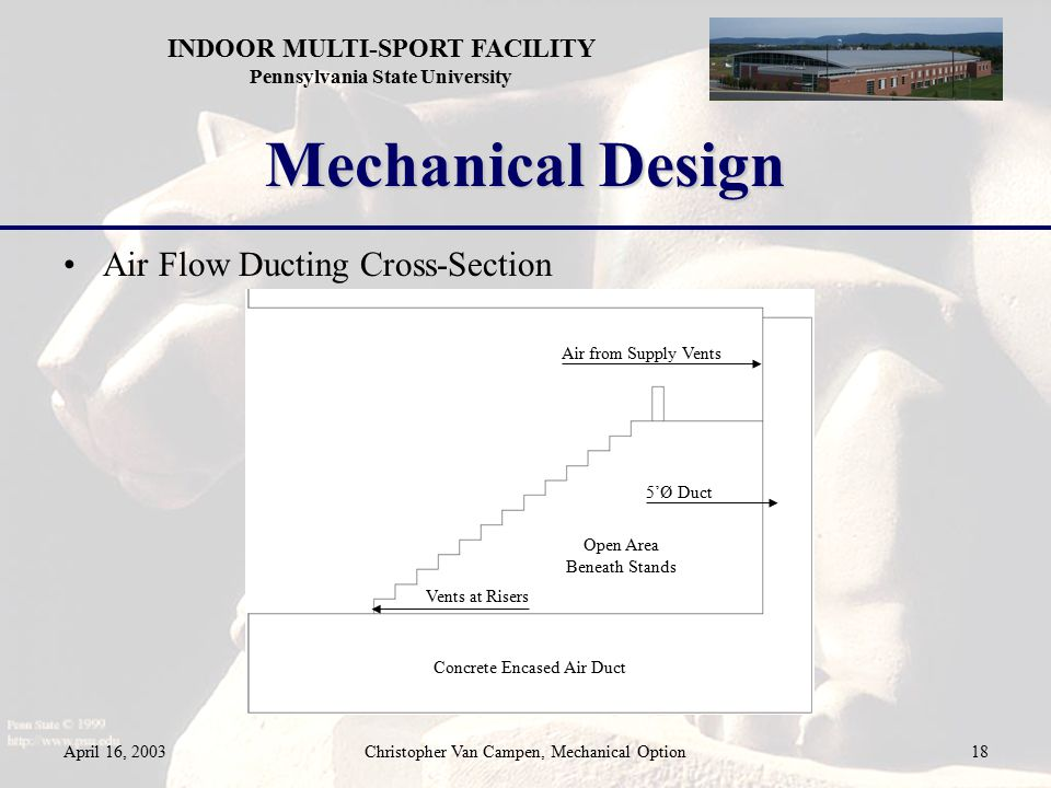 Mechanical Design Air Flow Ducting Cross-Section Air from Supply Vents