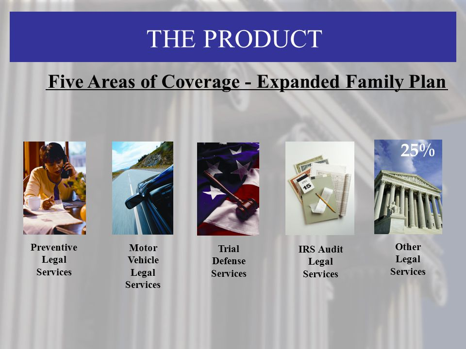 THE PRODUCT Five Areas of Coverage - Expanded Family Plan 25%