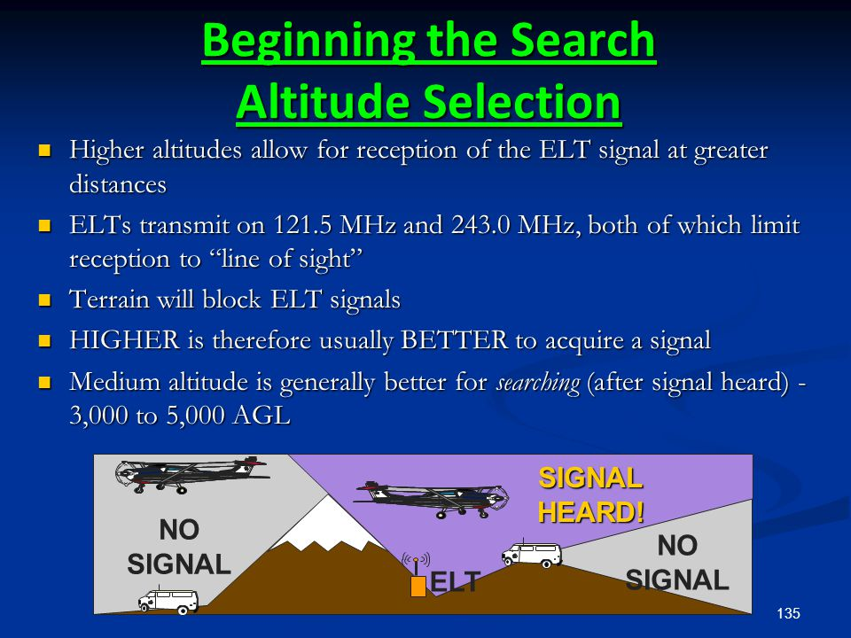 Beginning the Search Altitude Selection