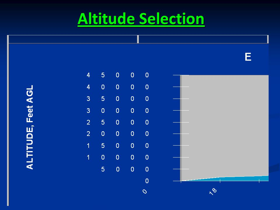 Altitude Selection