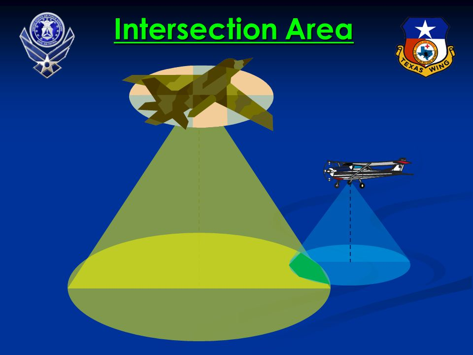 Intersection Area