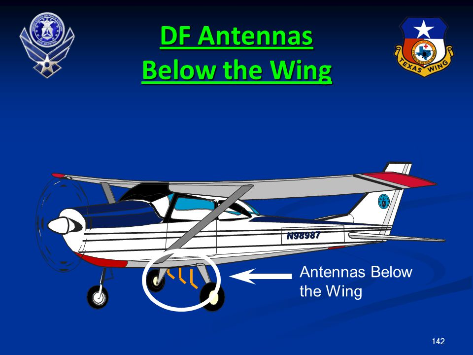 DF Antennas Below the Wing