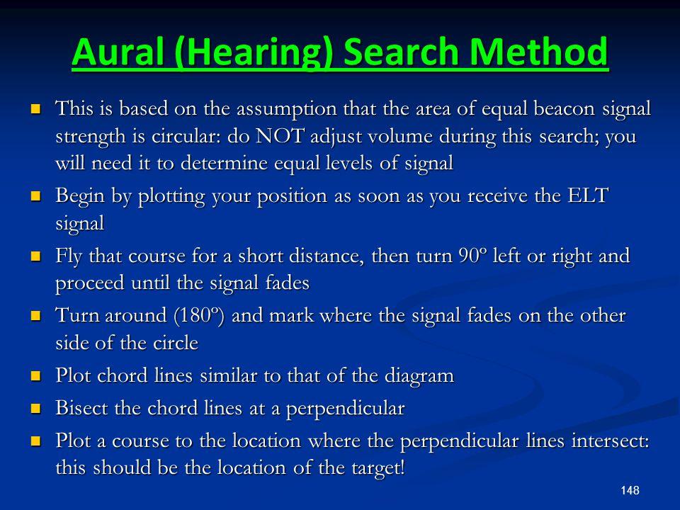Aural (Hearing) Search Method