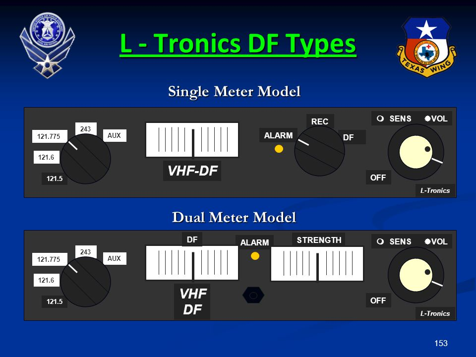 L - Tronics DF Types Single Meter Model Dual Meter Model VHF-DF VHF DF