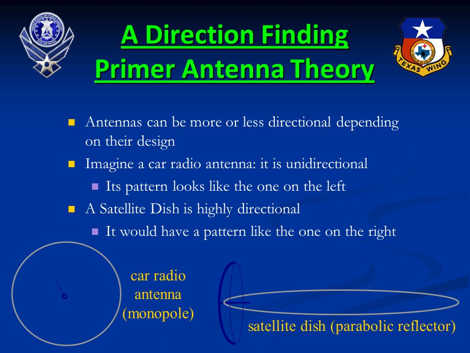 A Direction Finding Primer Antenna Theory