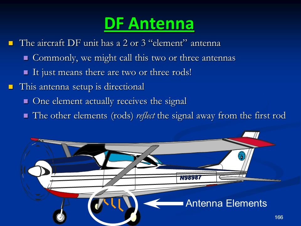 DF Antenna The aircraft DF unit has a 2 or 3 element antenna