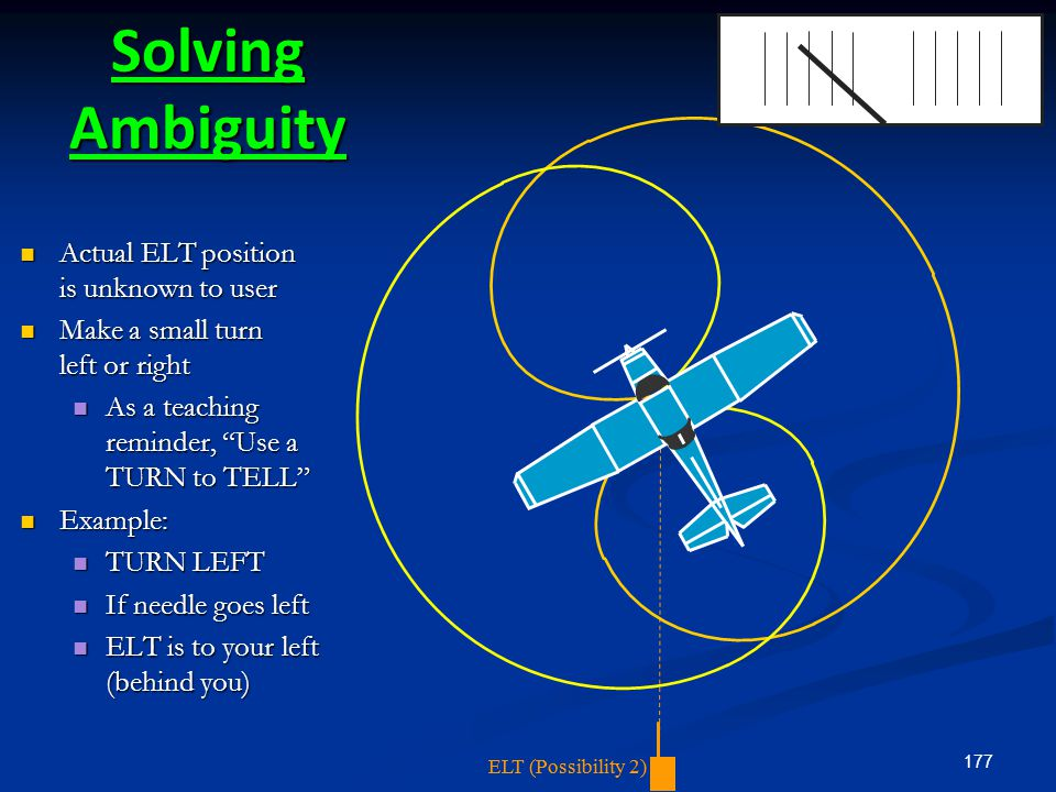 Solving Ambiguity Actual ELT position is unknown to user