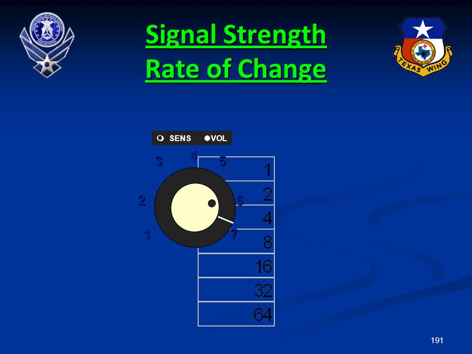 Signal Strength Rate of Change
