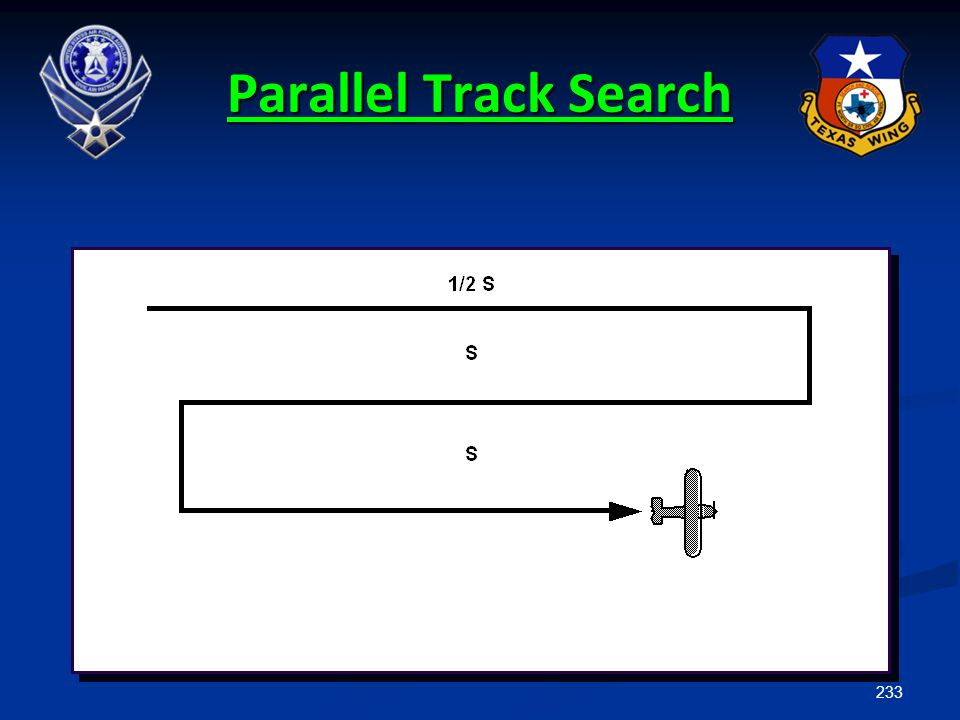 Parallel Track Search Used for large and fairly level search areas.