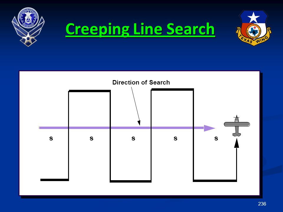 Creeping Line Search s s s s s Direction of Search