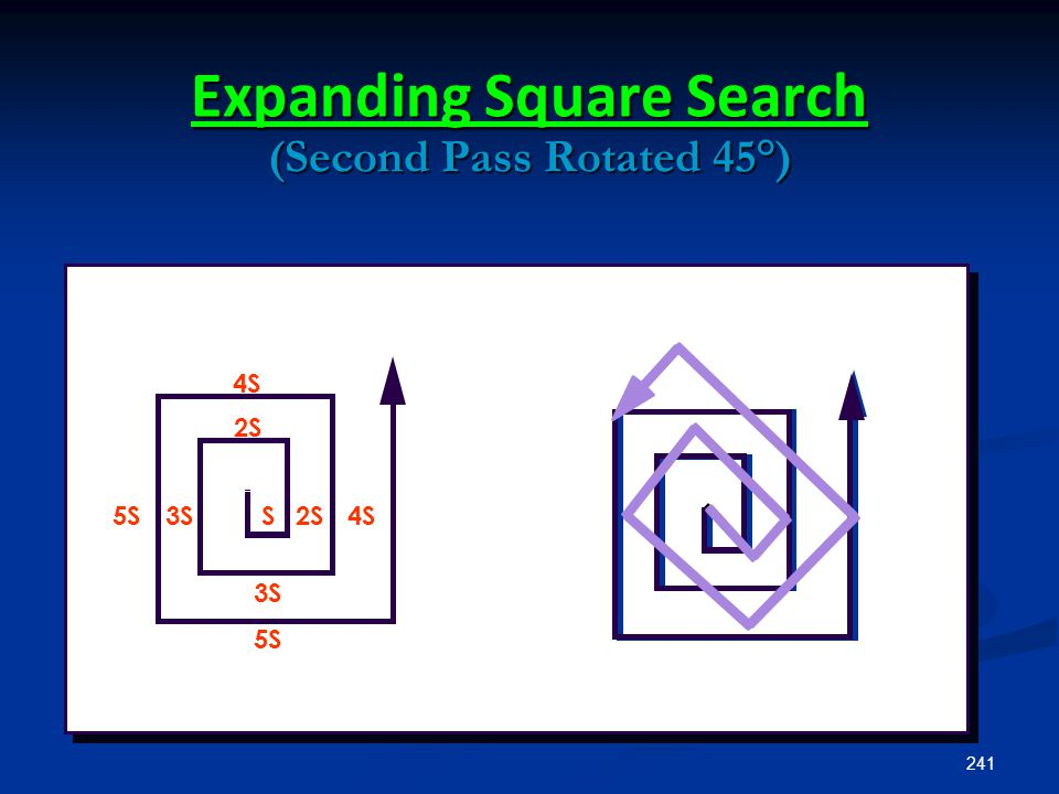 Expanding Square Search (Second Pass Rotated 45°)