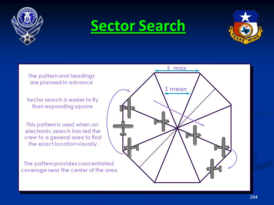 Sector Search S max S mean The pattern and headings
