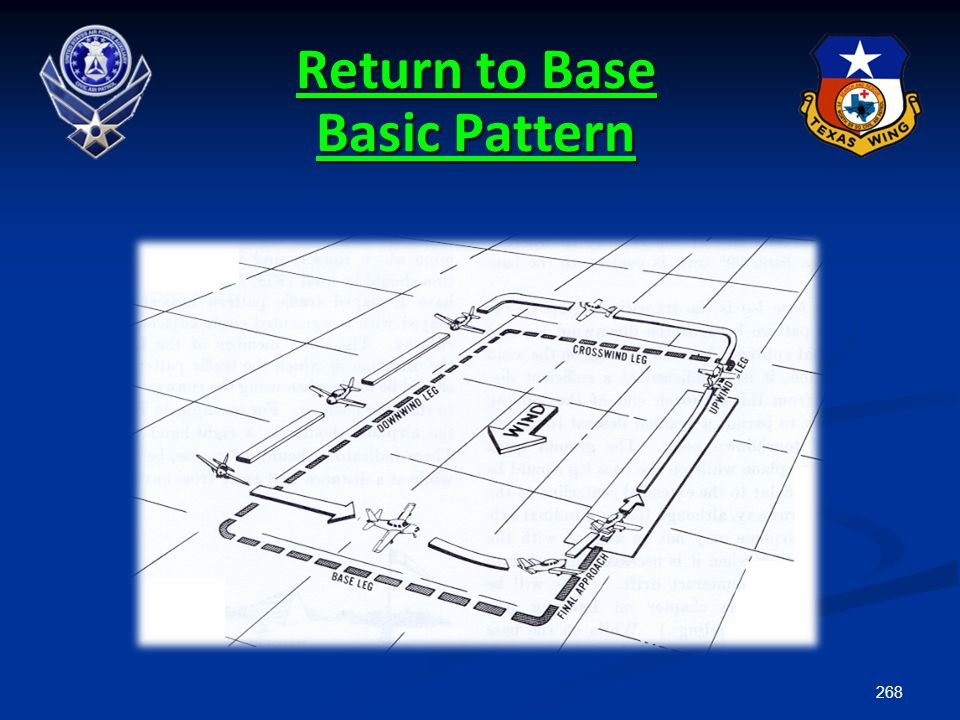 Return to Base Basic Pattern
