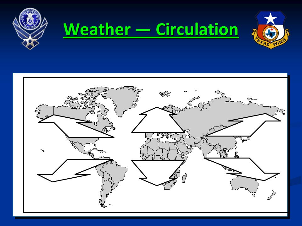 Weather — Circulation