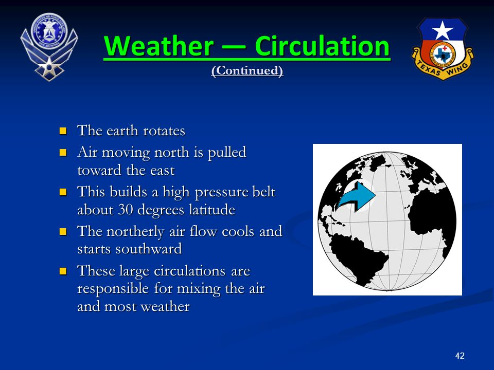 Weather — Circulation (Continued)