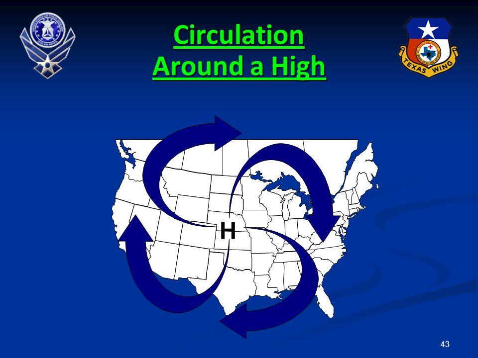 Circulation Around a High