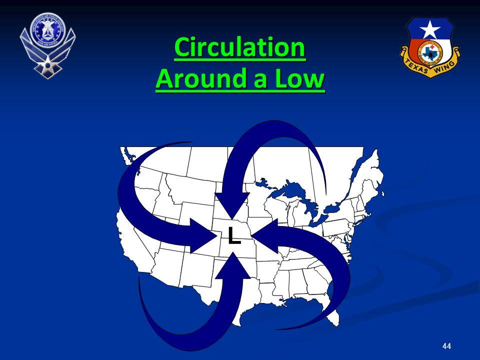 Circulation Around a Low