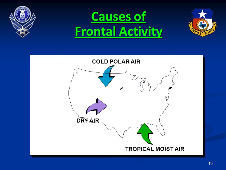 Causes of Frontal Activity
