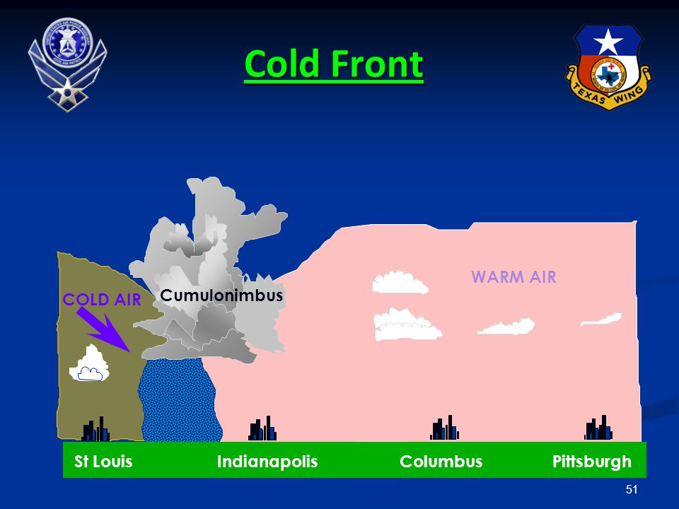 Cold Front St Louis Indianapolis Columbus Pittsburgh COLD AIR WARM AIR