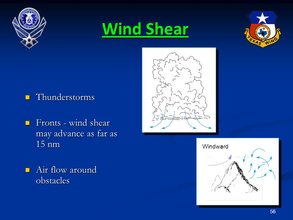 Wind Shear Thunderstorms