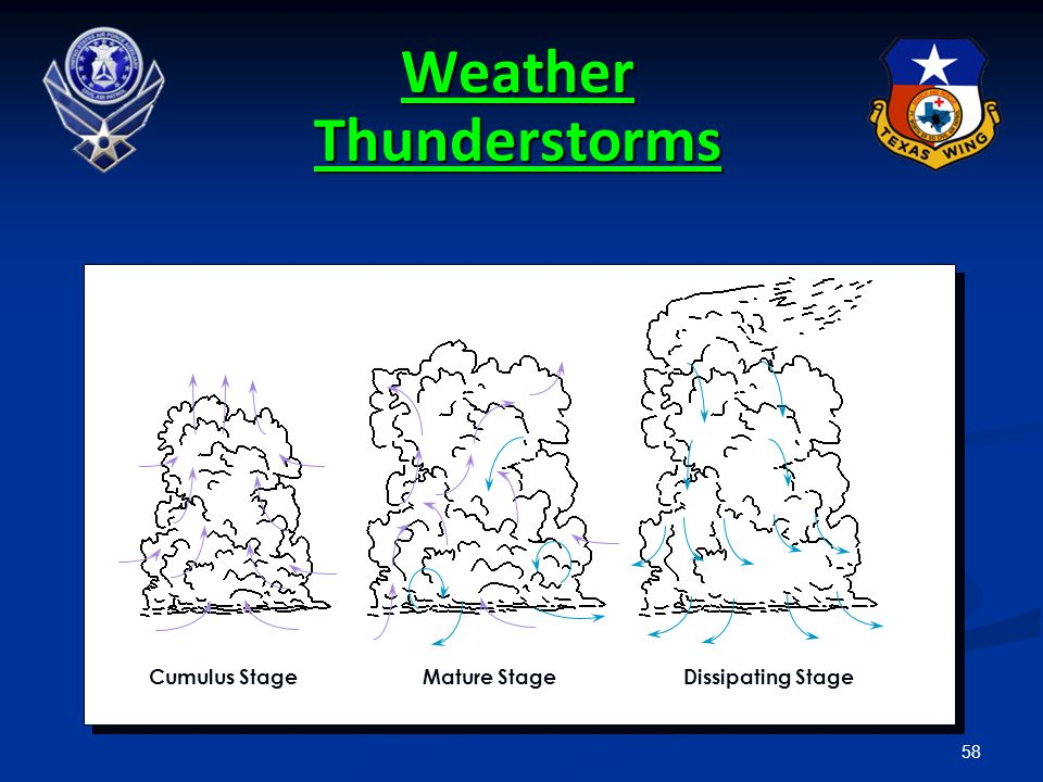 Weather Thunderstorms