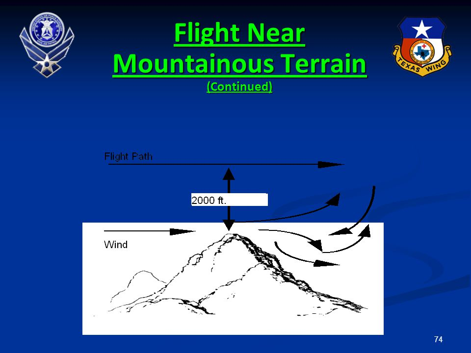 Flight Near Mountainous Terrain (Continued)