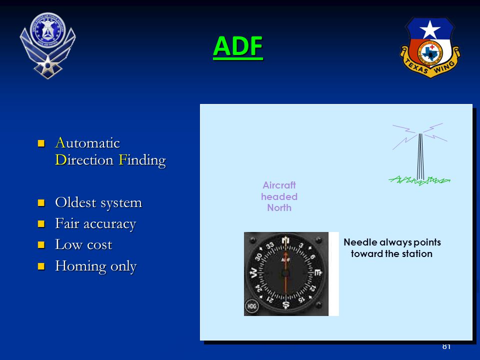 ADF Automatic Direction Finding Oldest system Fair accuracy Low cost