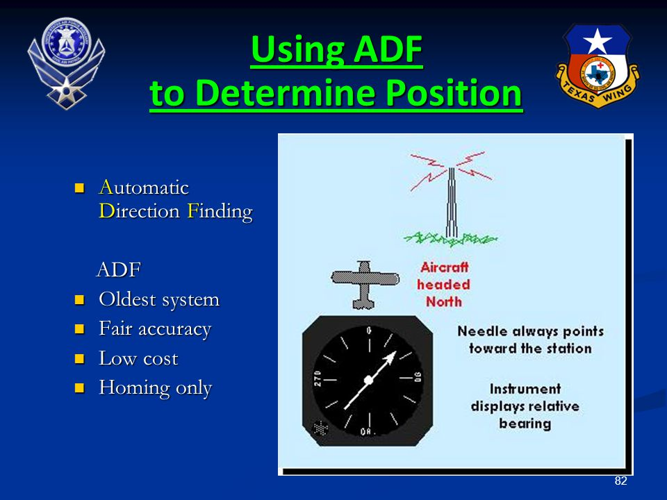 Using ADF to Determine Position