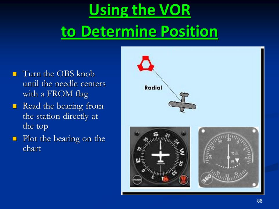 Using the VOR to Determine Position