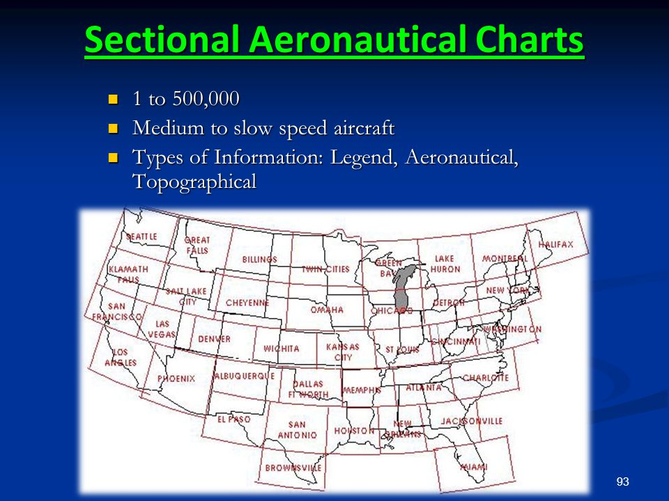 Sectional Aeronautical Charts