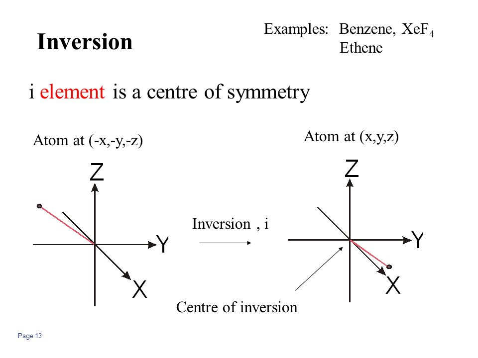 Inversion i element is a centre of symmetry Examples: Benzene, XeF4
