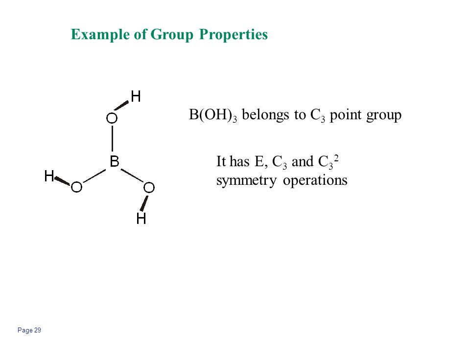 Example of Group Properties